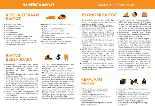 http://3.bp.blogspot.com/-5jn8-wTskVs/USuU_aEqJTI/AAAAAAAAzsE/TP4RbucdmXU/s1600/Manifesto+Rakyat.png